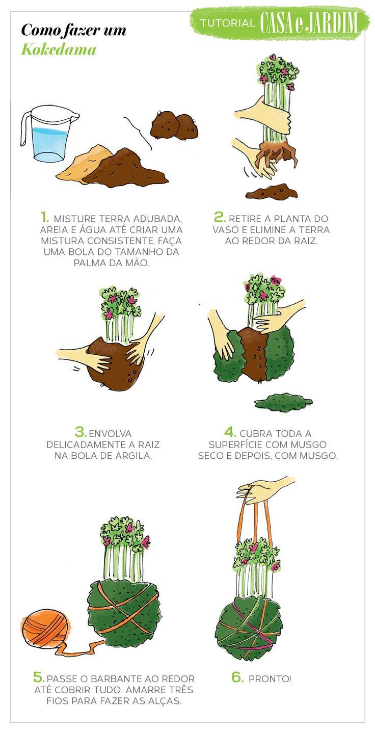 Aprenda o passo a passo de um kokedama, um arranjo aéreo em formato de bola de musgo que vai completar o seu jardim de forma descontraída e colorida. Confira!