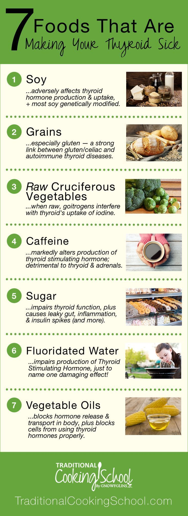 7 Foods That Are Making Your Thyroid Sick | Every cell in the body depends on thyroid hormones for regulation of their metabolism. So if your thyroid is sick, your entire body will suffer. Learn about the 7 foods that are detrimental to your thyroid and the science behind WHY they're causing thyroid diseases like Hashimoto's and hypothyroidism. | TraditionalCookingSchool.com #Symptomsandcausesofthyroidproblems