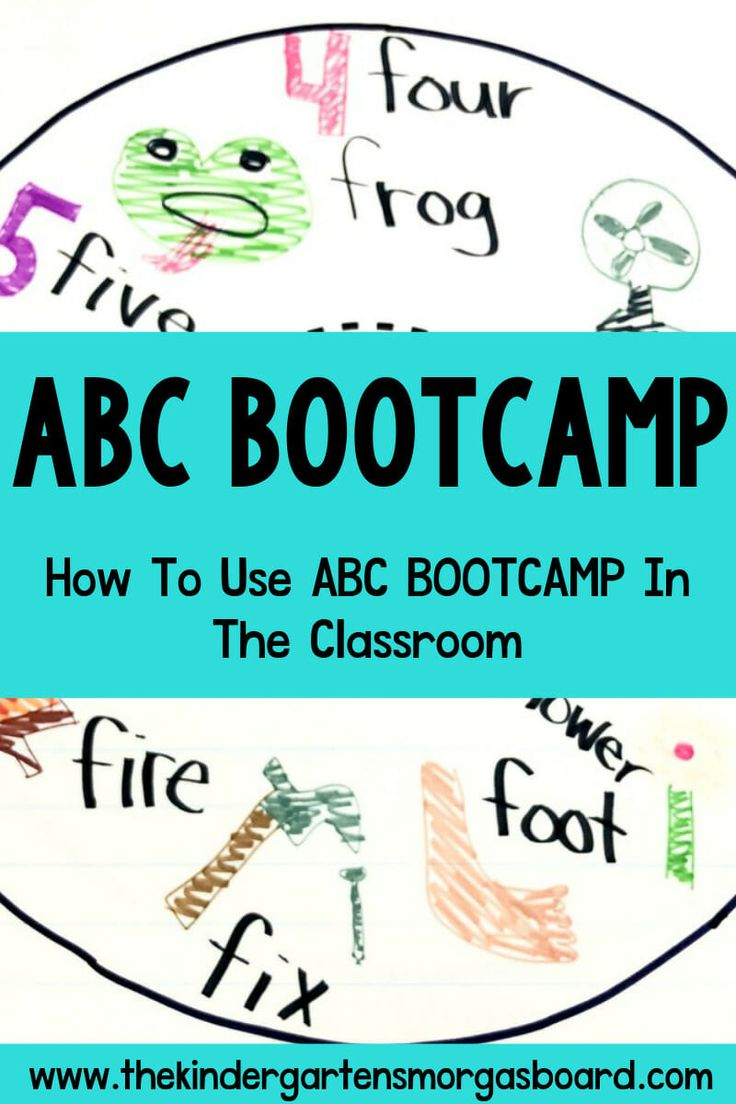 ABC Bootcamp: TKS BOOTCAMP CURRICULUM
