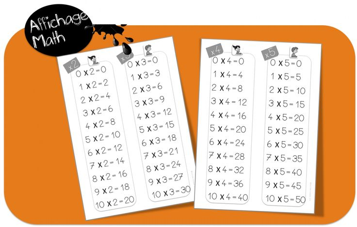 17 best images about affichages collectifs pour la classe for Table de multiplication de 7 8 9