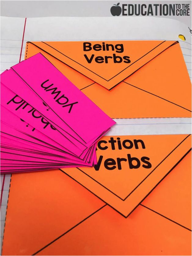 Teaching Grammar Using Interactive Notebooks - Education to the Core