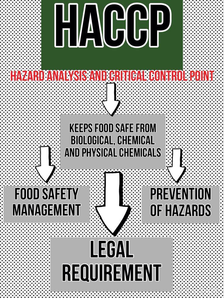 Přes 25 nejlepších nápadů na téma Haccp System na Pinterestu - safety manual