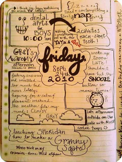 doodle journal*~reminders of what happened over the past month or year you want to be recorded *I just want to add that I started doing this BEFORE i saw it on pinterest, so seeing this pin now makes me feel creative ^.^