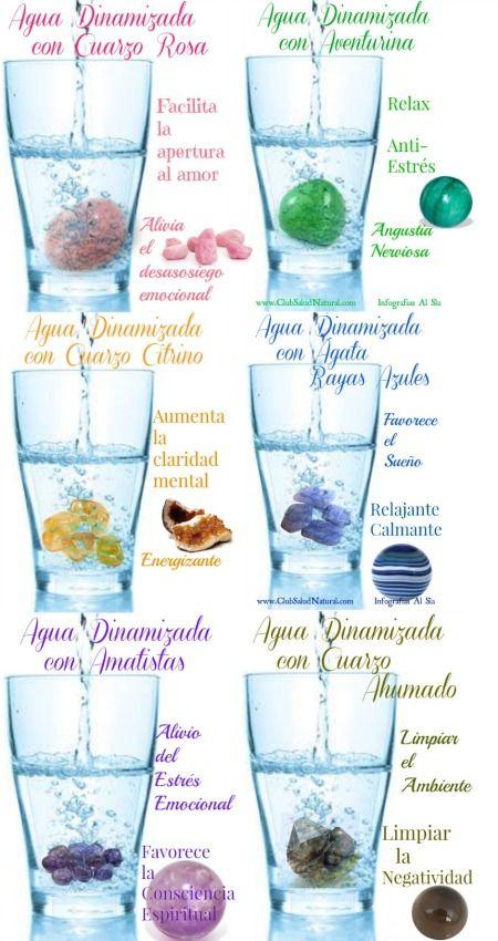 ¿Cómo se Prepara el #Agua Energetizada? -   El procedimiento es similar al que utilizó el Dr. Edward Bach al crear los remedios florales, se trata de trasladar sutilmente al agua las propiedades del cristal.  Club Salud Natural