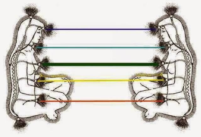 Los lazos energéticos son una especie de hilos o pequeños tubos de energía que se crean entre las personas y por los cuales se manda información...