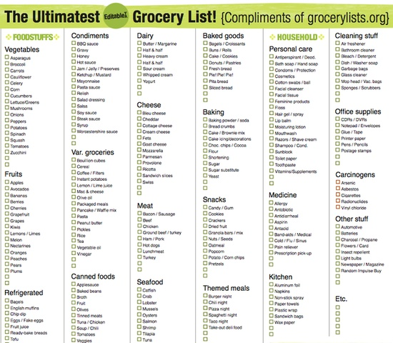Grocery List: Keeping track of the groceries you need to get just isn't enough. Make your supermarket shopping trip easier by bringing a grocery list with you. Don't worry about writing out a long list each time; just print out this grocery checklist, and you won't have to do any work. The site provides a checklist for vegetarians, as well.