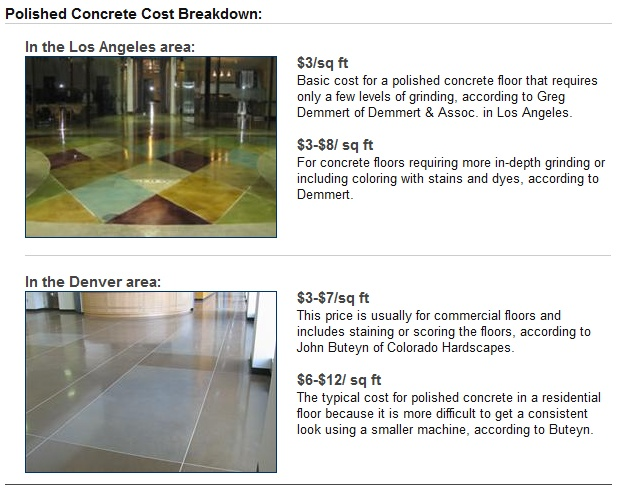 Handy polished concrete cost information from ConcreteNetwork.com.  Get information for your upcoming polishing project.