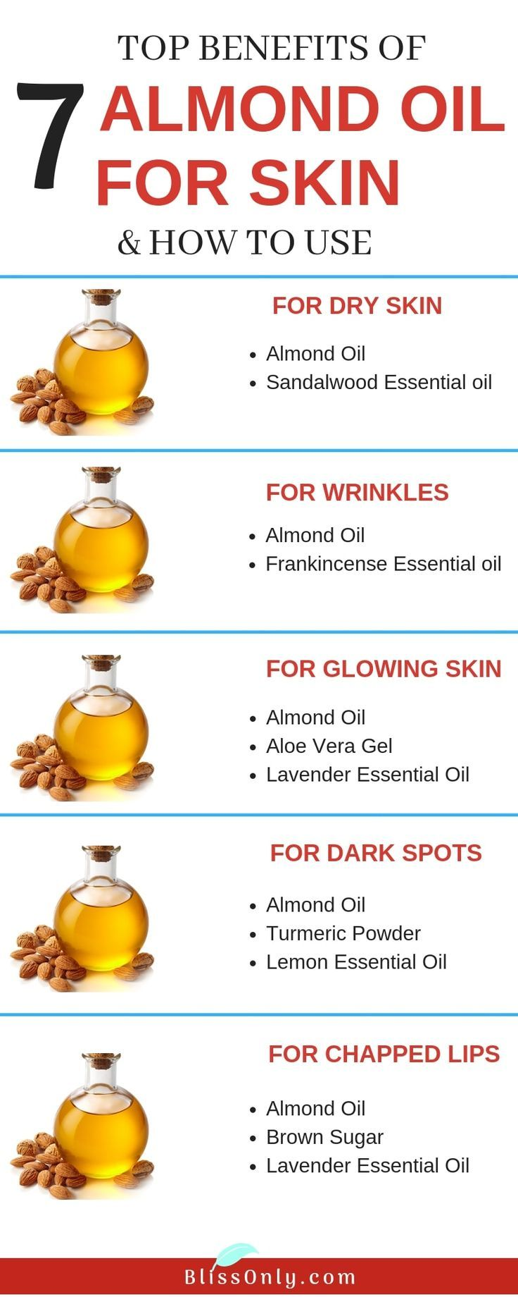 9 top benefits of almond oil for skin and how to use. It is loaded