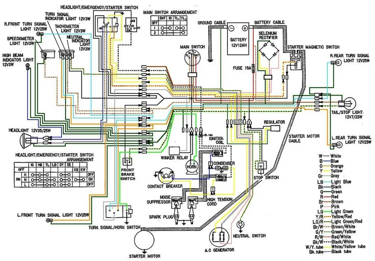 Honda Cb360 Wiring Diagram Wiring Diagram Third Level