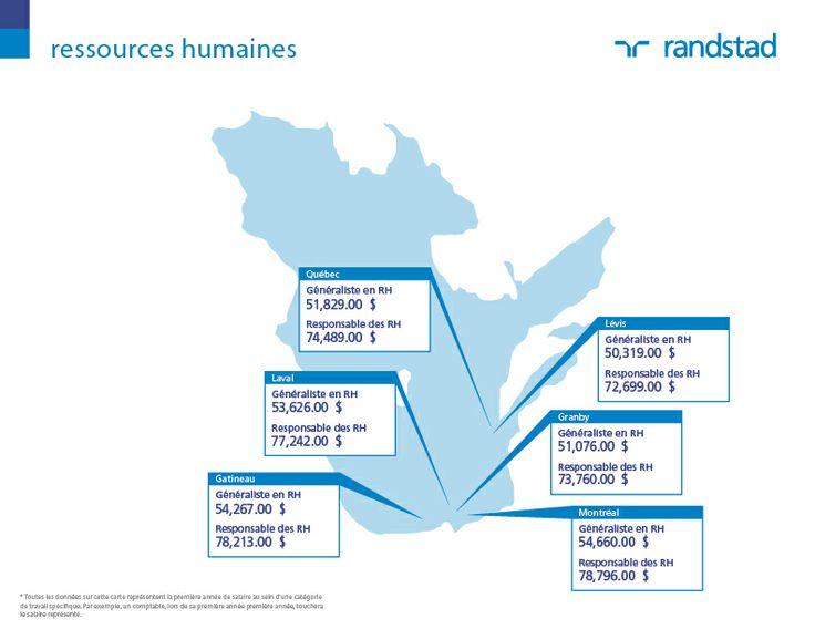#Salaires #2014 Rémunération #Emploi Métier Ressources Humaines. #Canada  #Québec. Découvrez d'autres salaires sur: http://content.randstad.ca/guide-salaire-2014