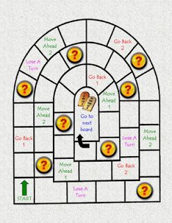 The Catholic Toolbox: Ten Commandments (game) Liked this idea for my Sunday School class!
