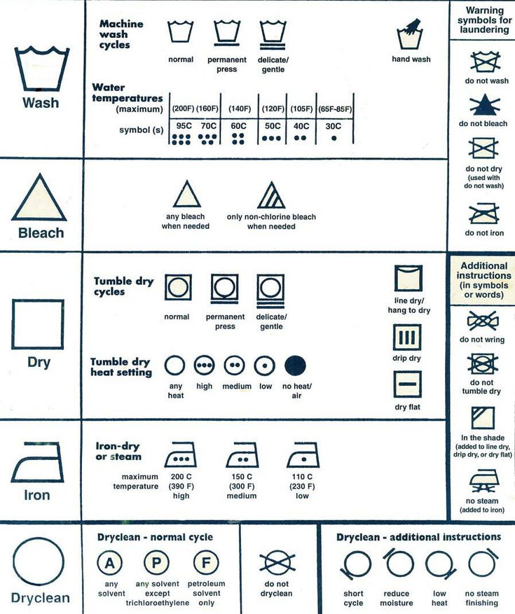 washing machine symbols on clothes