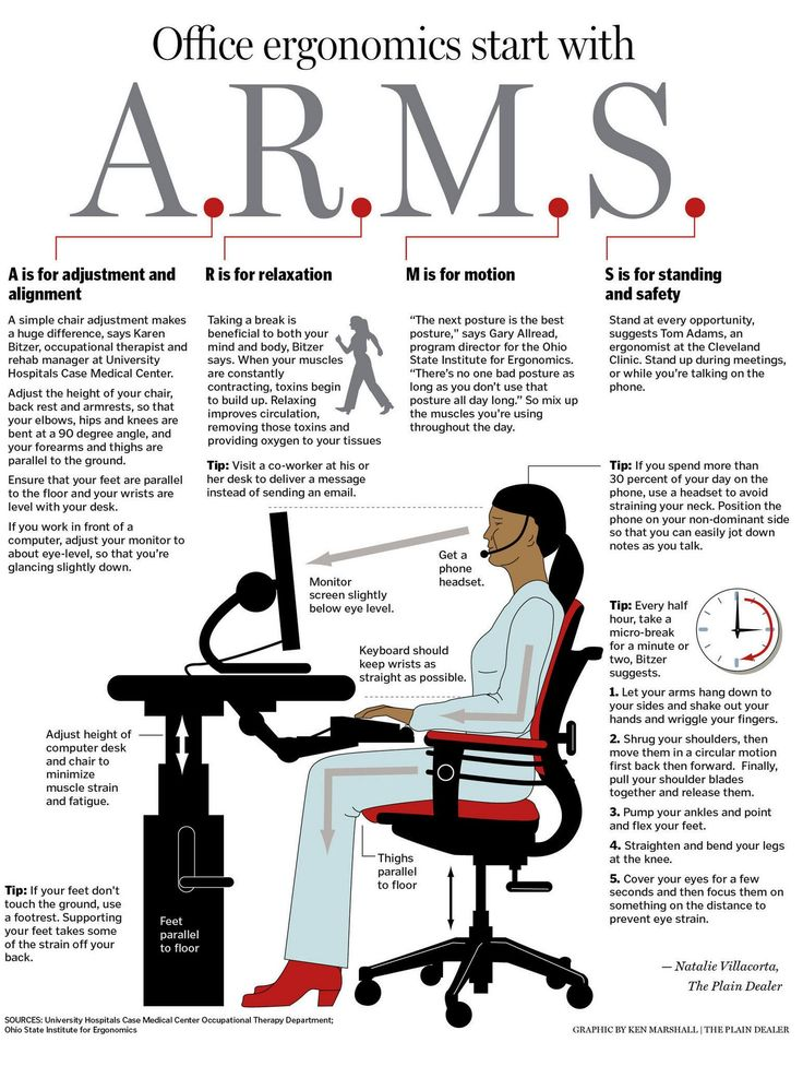 #Infographic: #OfficeErgonomics start with A.R.M.S.  A is for #adjustment and #alignment R is for relaxation M is for motion S is for standing and safety  #ergonomics #posture