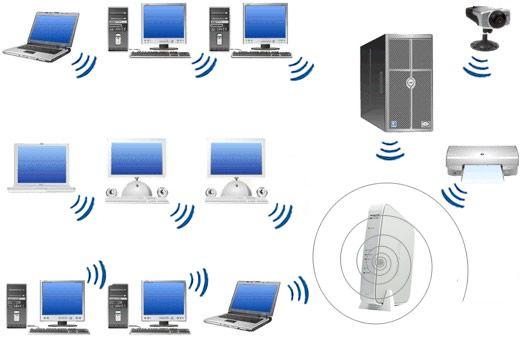 Al aplicar una WLAN a sistemas de escritorio provee de muchas ventajas que es imposible de alcanzar con una LAN por ejemplo el alcance de Internet en equipos alejados requiere de cable y es un gasto mas.