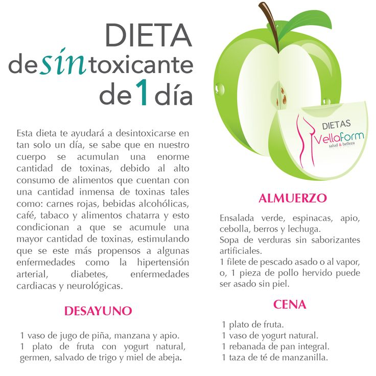 Dieta desintoxicante de 1 día. Por Vellaform Guatemala