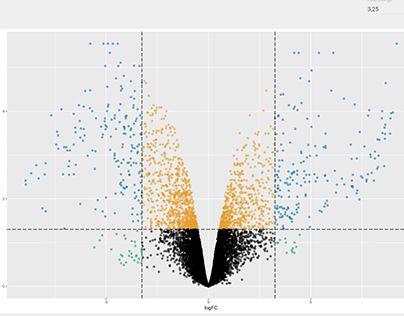 The 25+ best Data analysis software ideas on Pinterest Python - data analysis