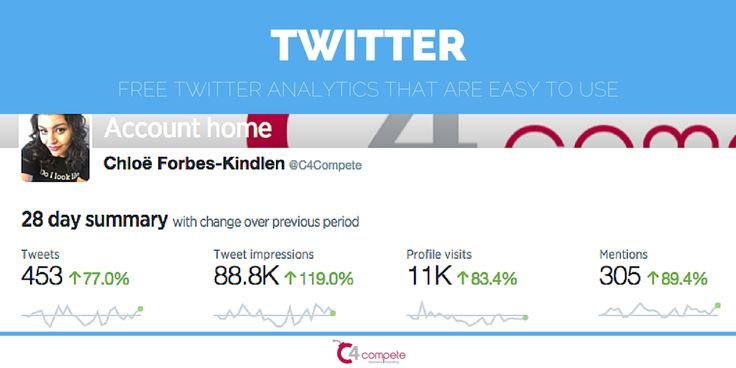 Free Twitter Analytics That Are Easy To Use