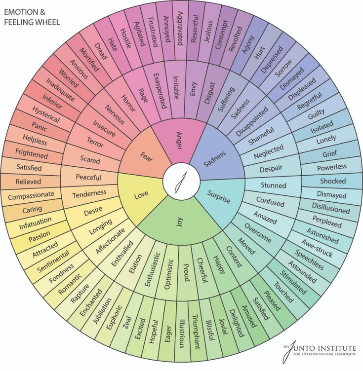 "This ""Feeling Wheel"" really is helpful with identifying constantly coming and going emotions"
