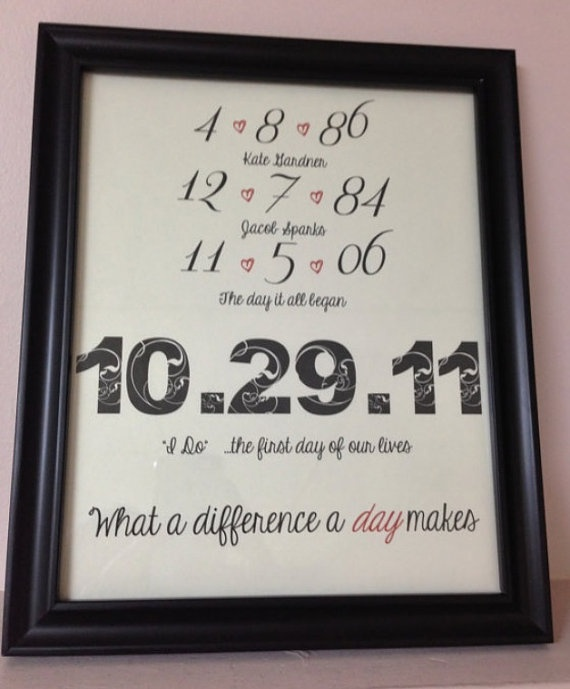 Framed Date Art.. Perfect Wedding Gift or Display for Family Photo Wall