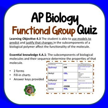 This is an AP biology resource that assesses knowledge of functional groups…