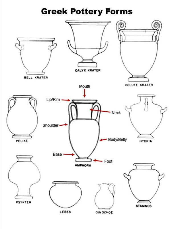 3ea7962619f92d142f04c7e33ee28bc3--ignment-sheet-teaching-art Pottery Garden Designs And Shapes on pottery styles, greek vase designs, glazed coil pot designs, ceramic designs, pottery patterns, pottery different shapes, pinch pot designs, woodturning bowl designs, animals using coil vessel designs, pottery flower vases, pottery outline, pottery shape template, clay coil designs, pottery vase shapes, pottery shapes and forms, pottery balance,