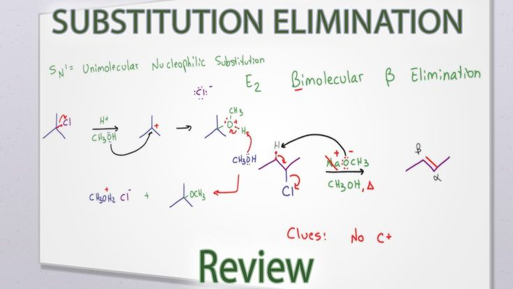 an overview of the experiment of reactants in chemistry Experiment three - fast, faster, fastest: exploring chemical catalysis  the formation of products from reactants is the essence of chemistry.