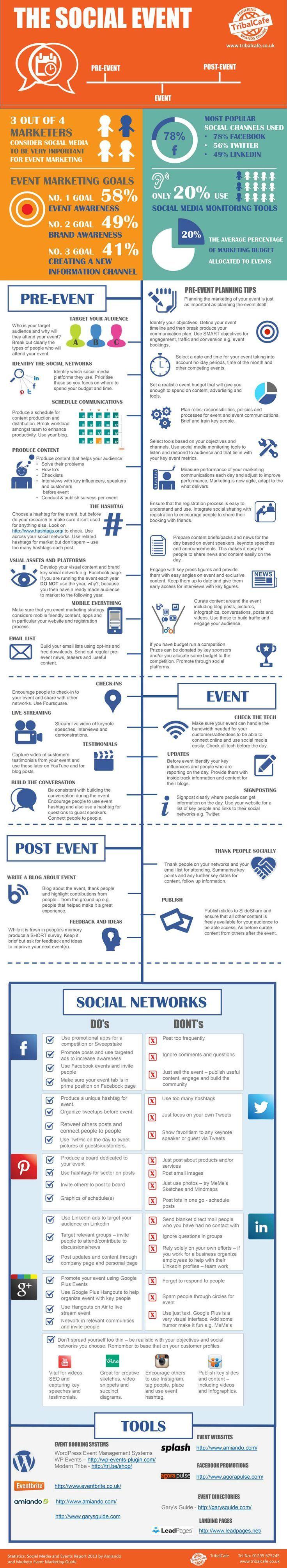 pianificazione e gestione evento sui social