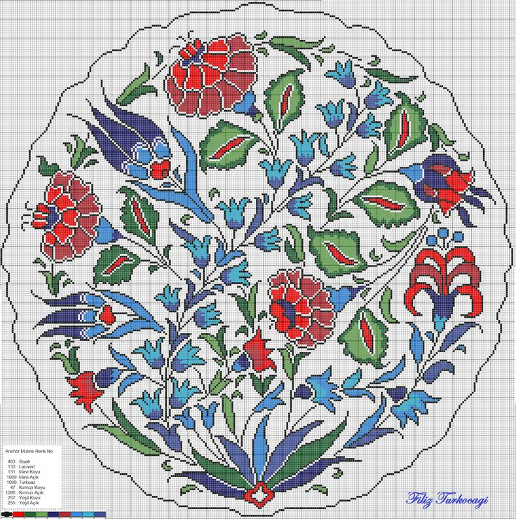 İZNİK chini plate , Designed by Filiz Türkocağı... NOT: Lütfen A3'e fotokopi…