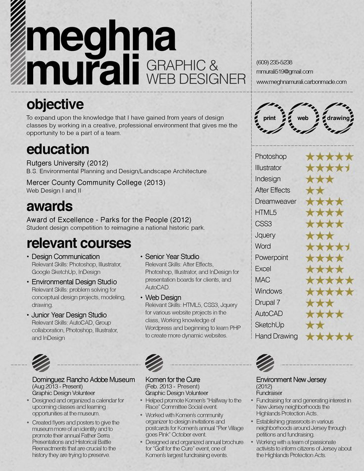 15 Best Designer Resume Samples Images On Pinterest | Free Resume