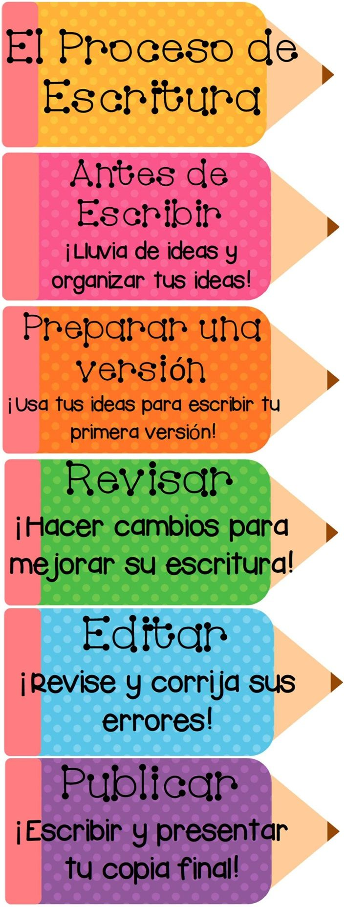 Writing Process Pencils from the Polka Dot Design Writing Resource in Spanish. All my TPT products are available in custom colors, designs, and Spanish. Send requests to erf8518@yahoo.com