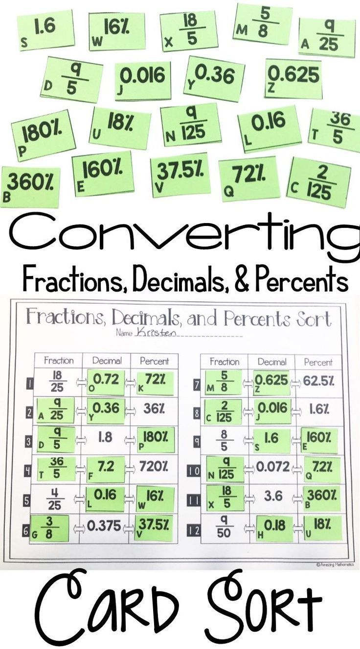 Fractions Decimals And Percents Card Sort In 2020 7th Grade Math Maths Activities Middle School Math Worksheets
