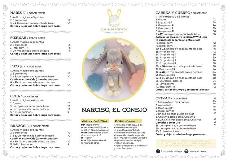 3.bp.blogspot.com -Z34XZAaCq94 VujGghlD5iI AAAAAAAABik MhiR_dKPrcw1IgYsNxIbgOT1nhqJ3BkcQ s1600 Narciso-El-Conejo.jpg