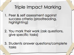 """Effective marking through """"Directed Improvement & Reflection Time"""""""