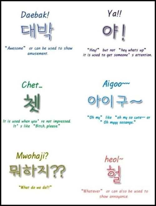 Phonetic to read and write by Korean.