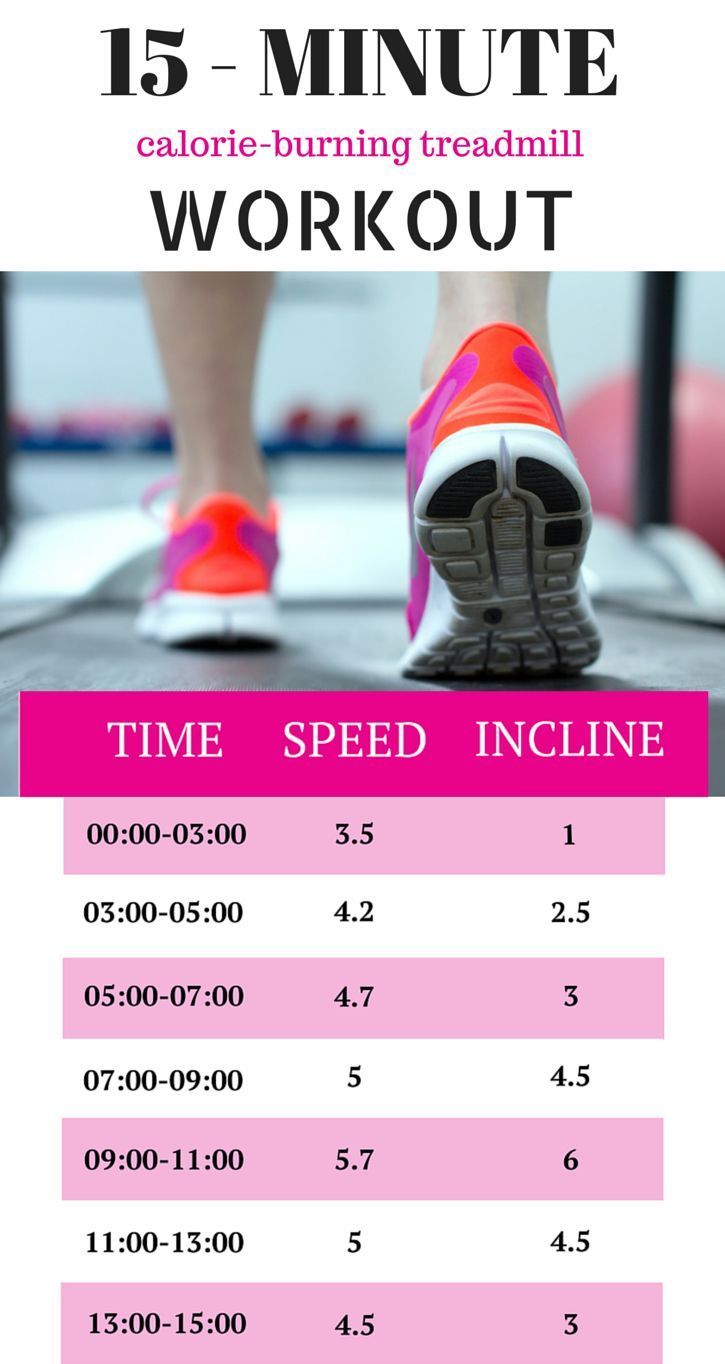 15-Minute, Calorie-Burning Treadmill Workout