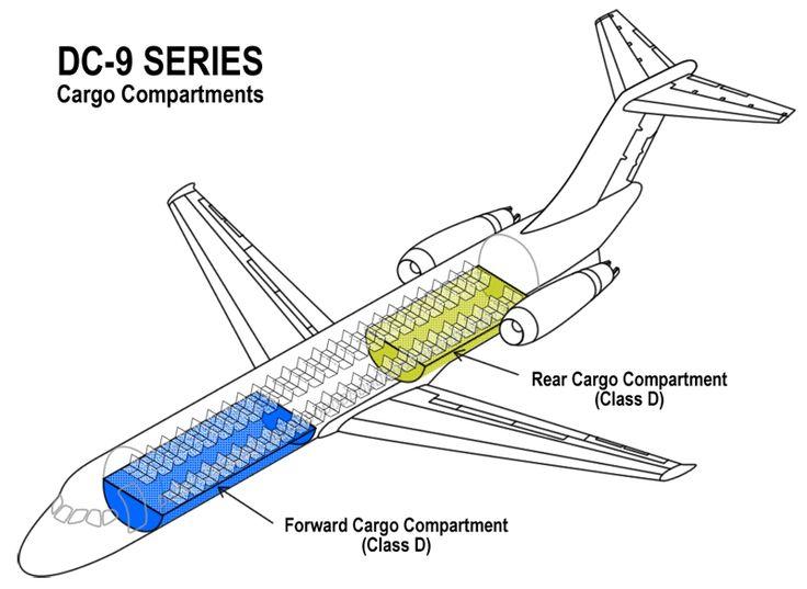 Image result for valujet flight 592
