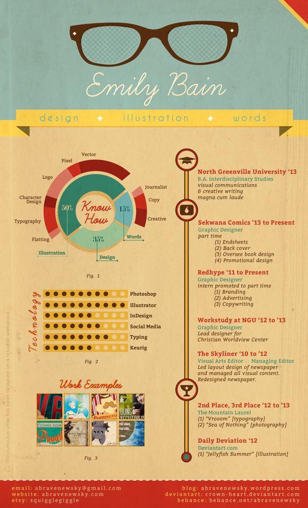 Curriculum Vitae by Emily Bain, via Behance