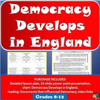 Democracy Develops in England & Important Documents Lecture and Activity  This engaging power point presentation lecture reviews the major events in the development of democracy in England. Events include: The Magna Carta, Creation of the Model Parliament, Habeas Corpus, Creation of a Constitutional Monarchy, and The English Bill of Rights. Students will then analyze important documents that influenced democracy (The Magna Carta-1215, The Petition of Right-1628 and the English Bill of…