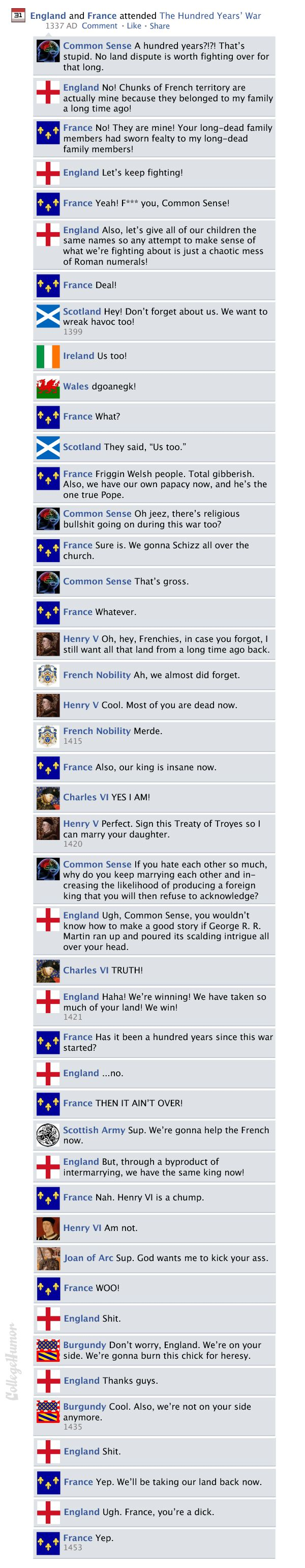 Facebook history of the world  Hundred Years' War. Sounds about right. This may be useful for Euro...
