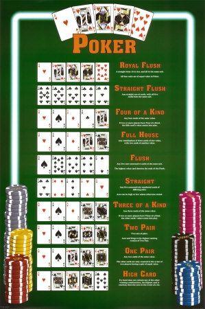 Poker Online & Poker Live – Neekel