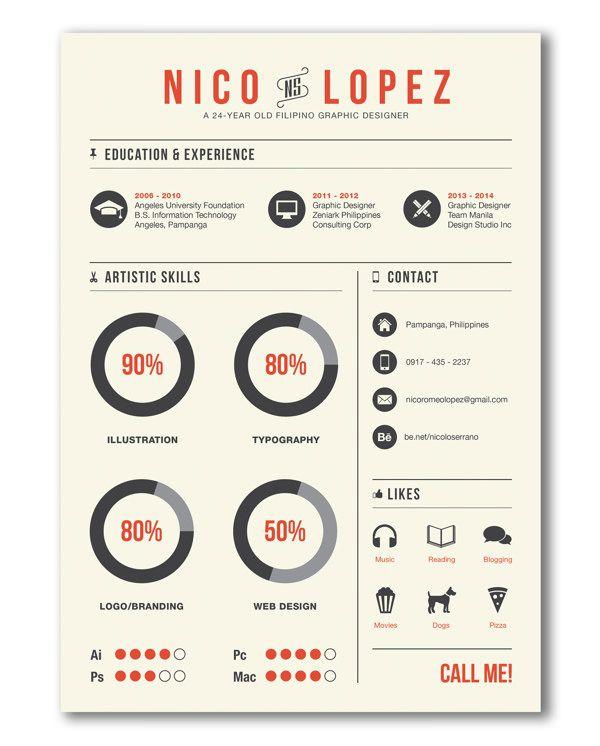 Infographic ME by Martina Cavalieri, via Behance CV Pinterest - google resume format
