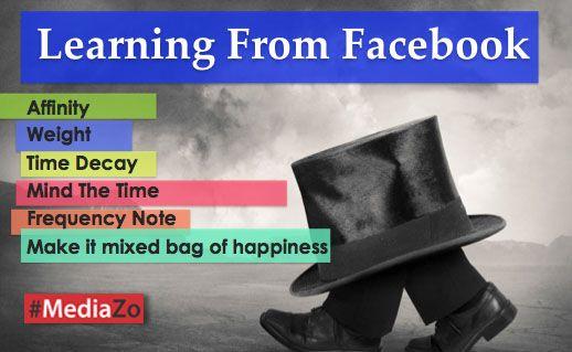 Facebook Dynamics