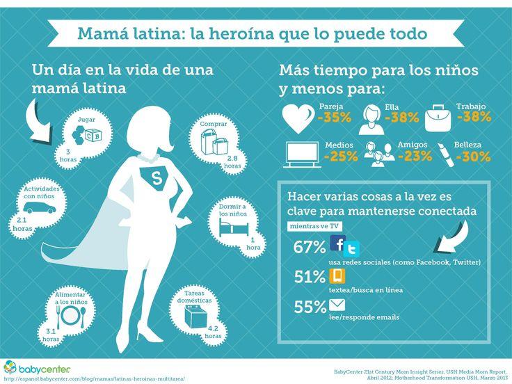 Mamá Latina: La heroína que lo puede todo infografia