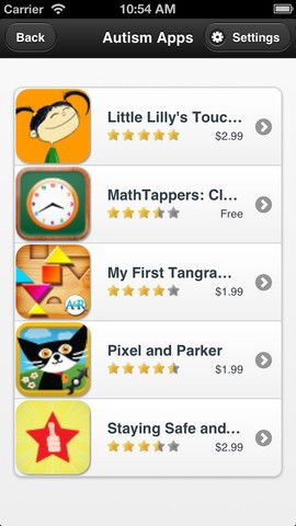 Autism Apps is simply a comprehensive list of apps that are being used with and by people diagnosed with autism, Down syndrome and other special needs. It also includes links to any available information that can be found for each app.