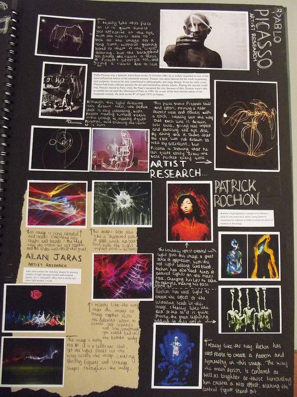 Student sketchbooks.