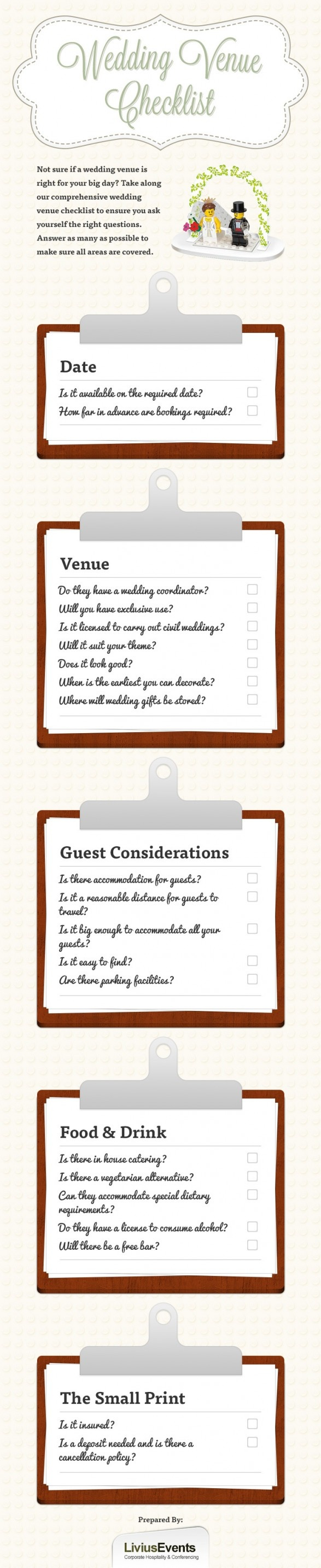 Not Sure If A Wedding Venue Meets All Requirements Use This Visual Checklist To Answer Questions Covering The Important Areas