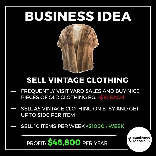 Business Ideas 365 Free Business Ideas For Young Entrepreneurs