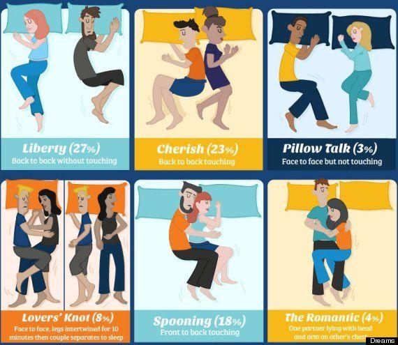 Adult dating sleep