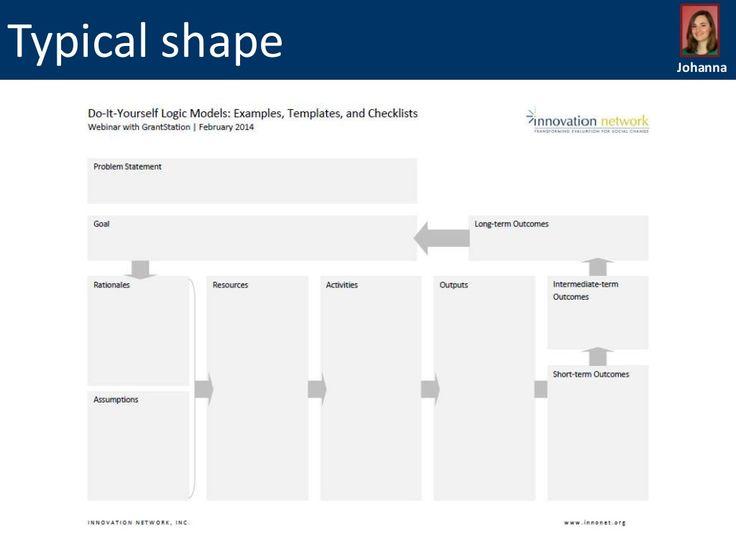logic model templates words pinterest models and. Black Bedroom Furniture Sets. Home Design Ideas
