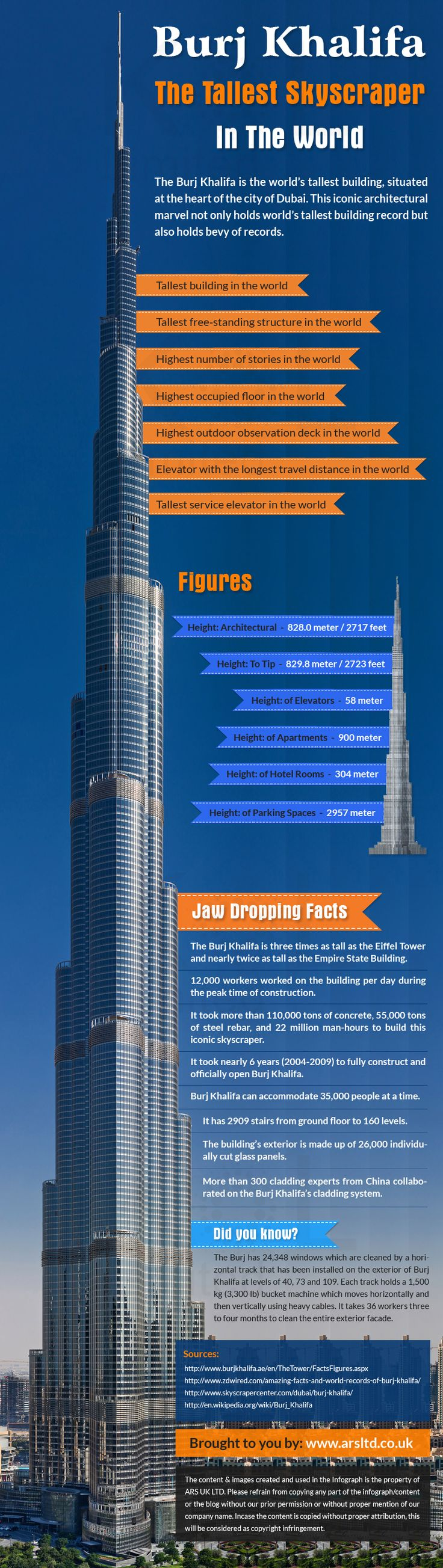 Burj Khalifa: The Tallest Skyscraper In The World